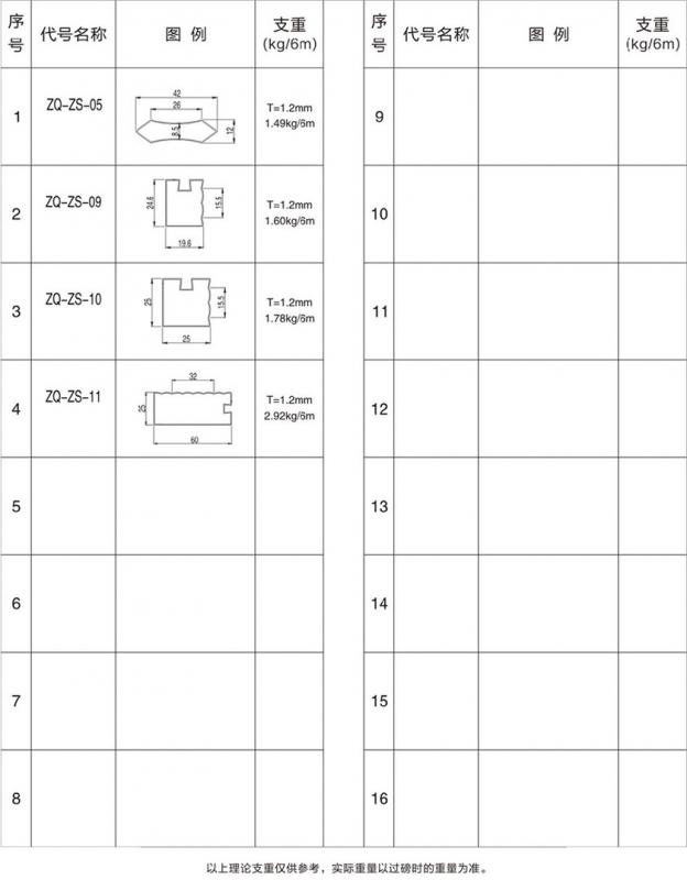 武汉ZQ-ZS其他系列