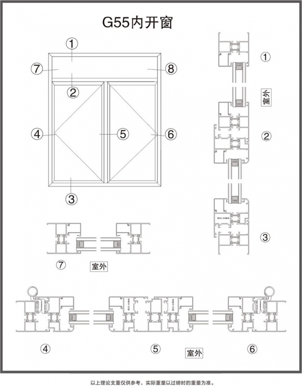 武汉ZQ-G55断桥隔热系列
