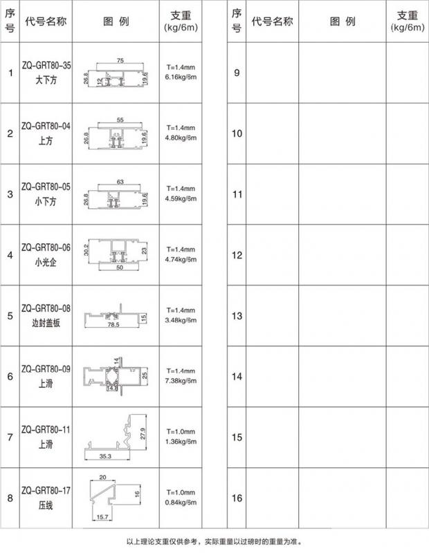 武汉ZQ-GRT80断桥隔热系列