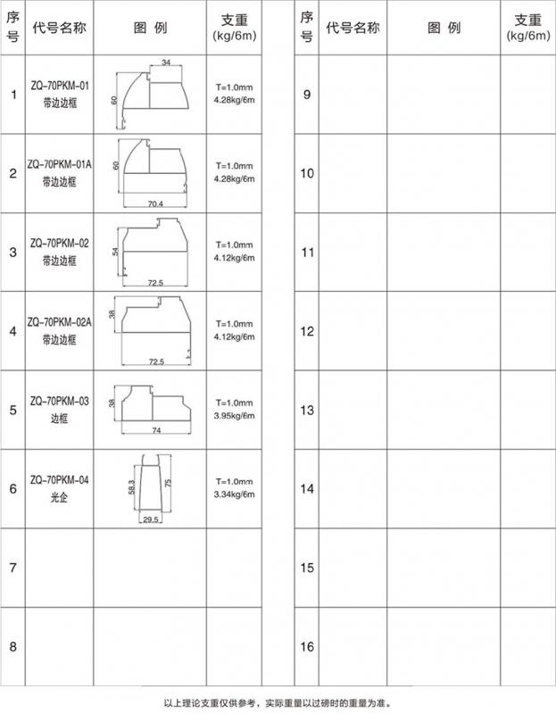 武汉ZQ-70PKM平开门系列