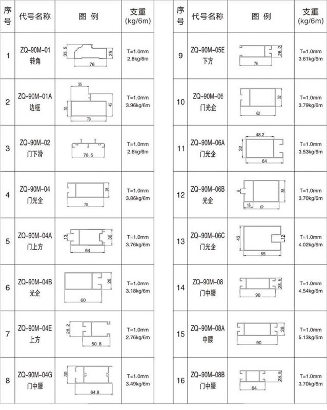 武汉ZQ-90M平开门系列